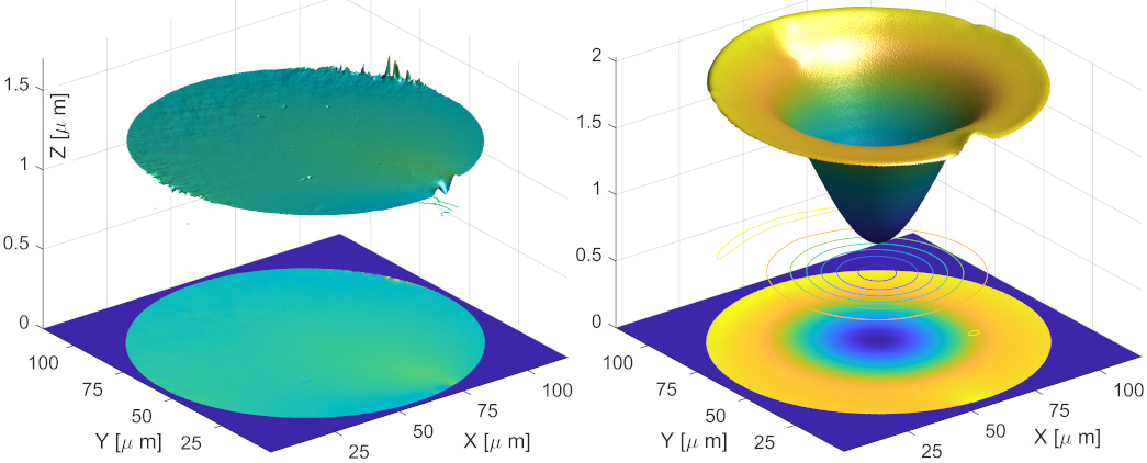 Surface topography reconstruction of a cleaved and a laser-ablated fiber end face