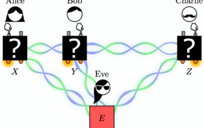 New PRX Quantum paper on multiparty device-independent cryptography