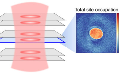 New Nature paper on competing magnetic orders